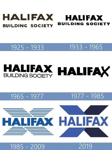 Halifax Logo historia