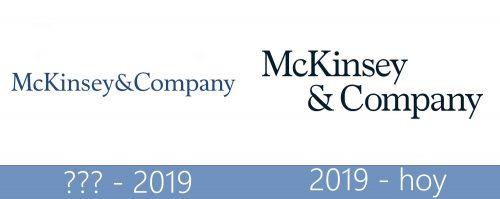 McKinsey Logo historia