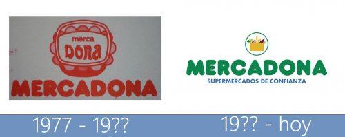 Mercadona Logo historia