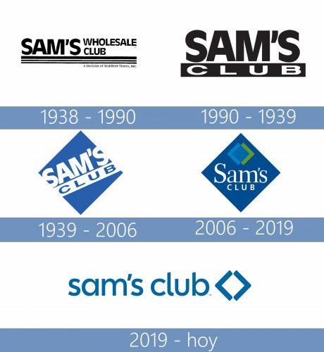 Sams Club Logo historia