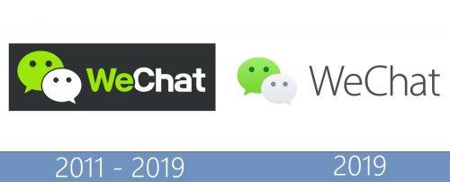 WeChat Logo historia
