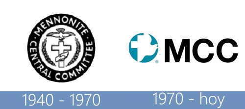 storia Mennonite Central Committee logo